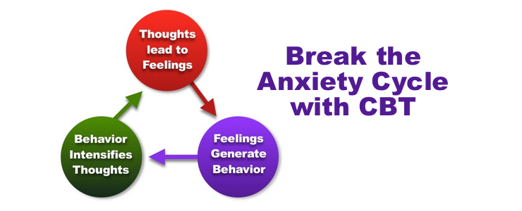 How Does Cognitive Behavioral Therapy Work for Anxiety?
